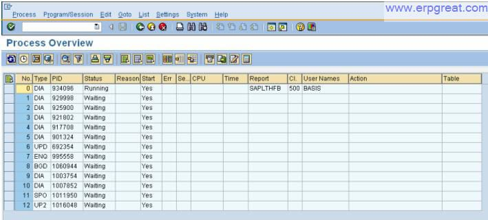 Useful Sap Fi Related Transaction Codes