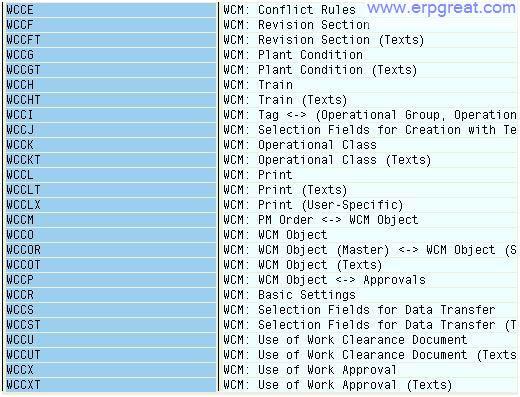 transparent tables for wcm