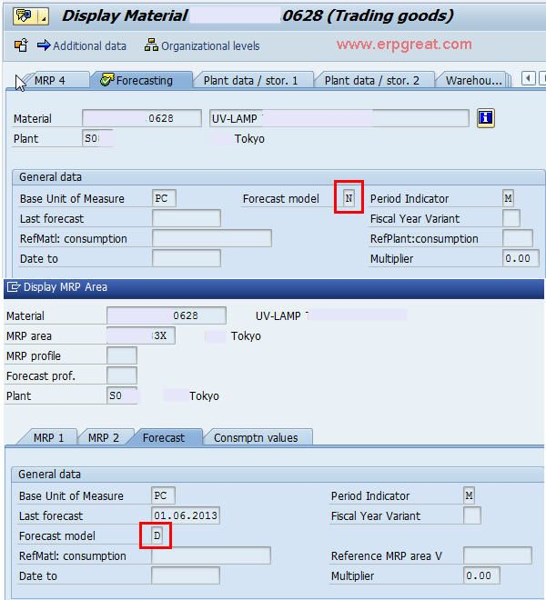 how to run mrp in sap