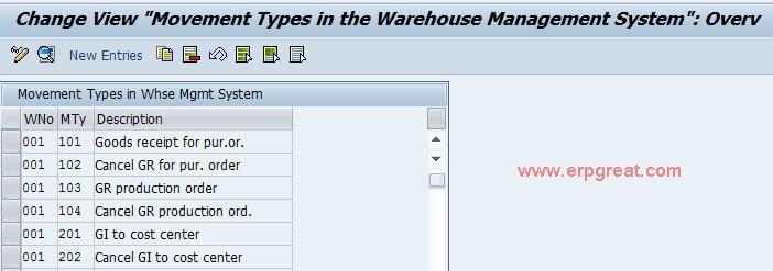 Sap Warehouse Management Tables Brokeasshome Com